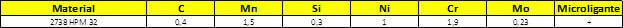 Tabela Composição Química do Aço 2738 HPM32®