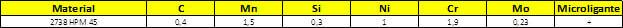 Tabela Composição Química do Aço 2738 HPM45®