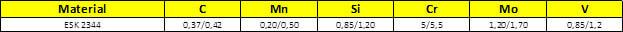 Tabela Composição Química do aço esk 2344.php