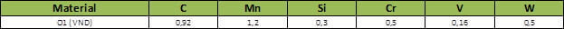 Tabela Composição Química do aço VND