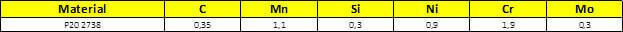 Composição química do aço WNr 1.2738
