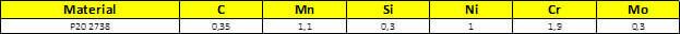 Tabela Composição Química do 2738