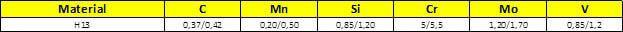 Tabela Composição Química do aço AISI H13