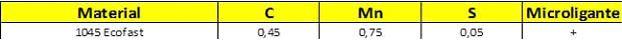 Tabela 1045 Ecofast
